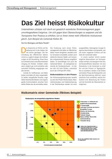 Das Ziel heisst Risikokultur - i-Risk GmbH