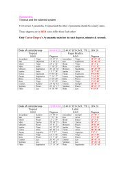 Zodiac Signs Compatibility Man women- Astrolika com