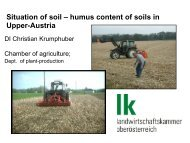 (A) humus management , Director - Unserboden.at