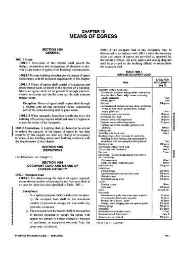 Local Amendments To The Florida Building Code