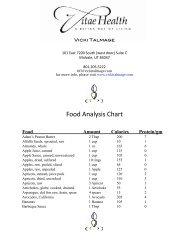Food Analysis Chart 2011 - Vicki Talmage