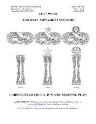AFSC 3S0X1 PERSONNEL CAREER FIELD EDUCATION AND TRAINING PLAN