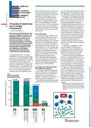 Air Bag Sac ABS - Association Nationale des Médecins du Secours ...