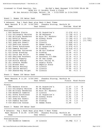 NCAA Division II Championship Results -- Flash Results, Inc. - Netitor