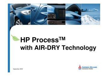 Presentation - Sherwin-Williams Automotive