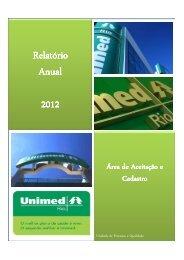 Relatório Relatório Anual Anual Anual 2012 2012 2012