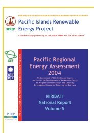 Kiribati - SPREP