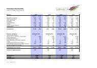 Finanzplanung13_16 - Gemeinde Sirnach