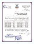 BOOK – 8 Bashir Muhammad Al-Ma'sumi Ad-Darut Ta'limiyyah - Page 4