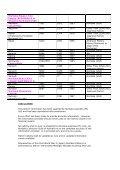Noritake Collectors Guild - Page 3