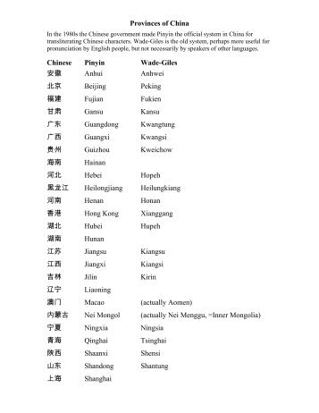 Provinces of China Chinese Pinyin Wade-Giles 安徽Anhui Anhwei ...