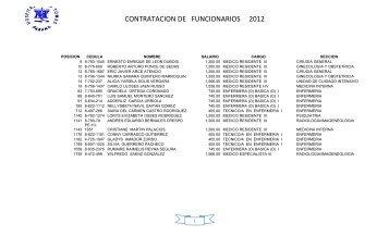 11.1 CONTRATACION DE FUNCIONARIOS HST NOV 2012.pdf