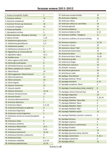 Seznam semen 2011-2012