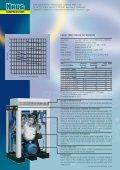 Compresseur à piston TOC - HAUG Kompressoren AG - Page 2