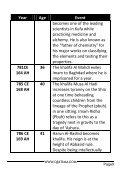 Imam Musa Al Kadhim (pbuh) - QFatima - Page 6