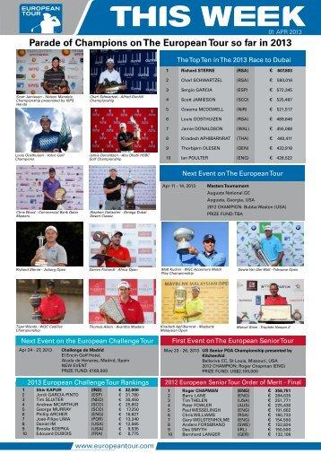 David Horsey, Trophee Hassan II, second round 67 ... - European Tour