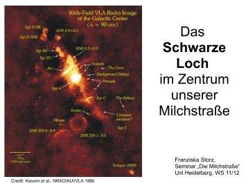 Das Schwarze Loch im Zentrum unserer Milchstraße