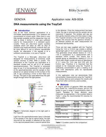 thermo scientific pierce protein assay technical handbook