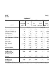 Erntebericht 2012 - Anlagen-KORREKTUR - BMELV