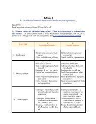 Tableau 1 La société traditionnelle et la société moderne (traits ...