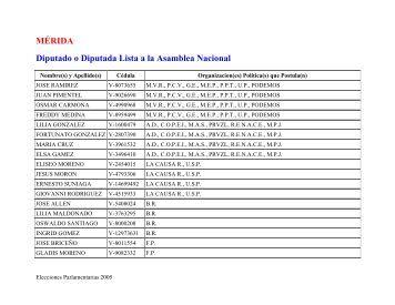 Gacetilla Electoral del estado MÉRIDA