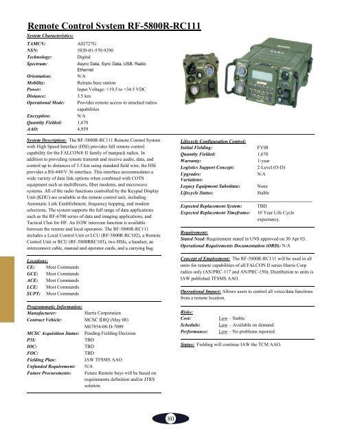 Remote Control System RF-