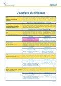 Fonctions du téléphone - Gruyère Energie - Page 2