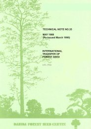 TECHNICAL NOTE NO.35 MAY 1988 (Re-issued March 1995 ...