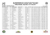 Gesamtergebnis Rennen 2011 - Steiner Motorsport