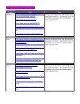 here - Warrensburg Schools - Page 3