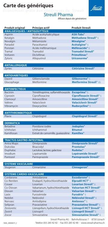 Carte des génériques - Streuli Pharma