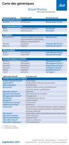 Carte des génériques - Streuli Pharma - Page 2