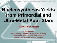 Nucleosynthesis yields from primordial and ultra ... - GSI - Theory