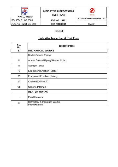 INDEX Indicative Inspection Test Plans