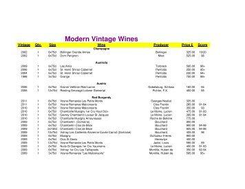 Modern Vintage Wines - DAFT Investments