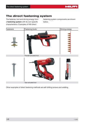 HIT-RE V3 - Injectable Adhesive Anchors - Hilti United Arab Emirates