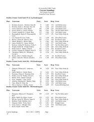 2013 tournament results - Loukidsbowl.com