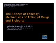 The Science of Epilepsy: Mechanisms of Action of Drugs and Biologics