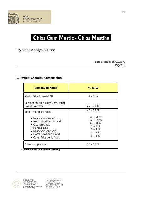 Chios Gum Mastic - Chios Mastiha  - Anemos