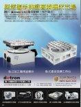 Market Outlook - 台灣區工具機暨零組件工業同業公會MA工具機與零 ... - Page 4
