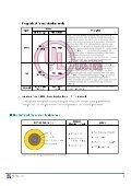 TMC FIBER OPTICAL CABLE - Page 5