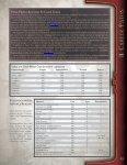 tech-priest - FHBD - Page 2
