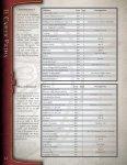 tech-priest - FHBD - Page 7