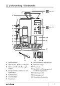Gebrauchsanleitung Kaffeevollautomat - Schwab - Seite 3