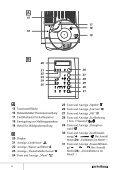 Gebrauchsanleitung Kaffeevollautomat - Schwab - Seite 4