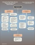 ACPS Organizational Chart - Alexandria City Public Schools - Page 3