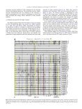 High nrDNA ITS polymorphism in the ancient extant seed plant Cycas - Page 6