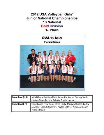 2012 usa volleyball girls