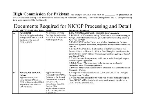 Documents Required for NICOP Processing and Detail