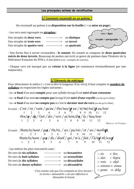 Principales Notions De Versification